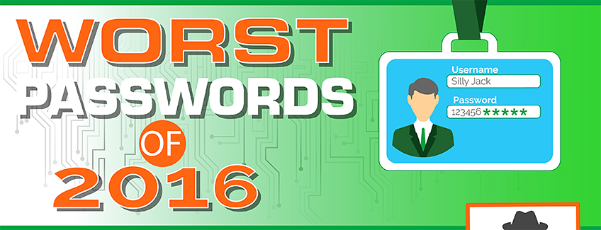 The Most Popular Passwords